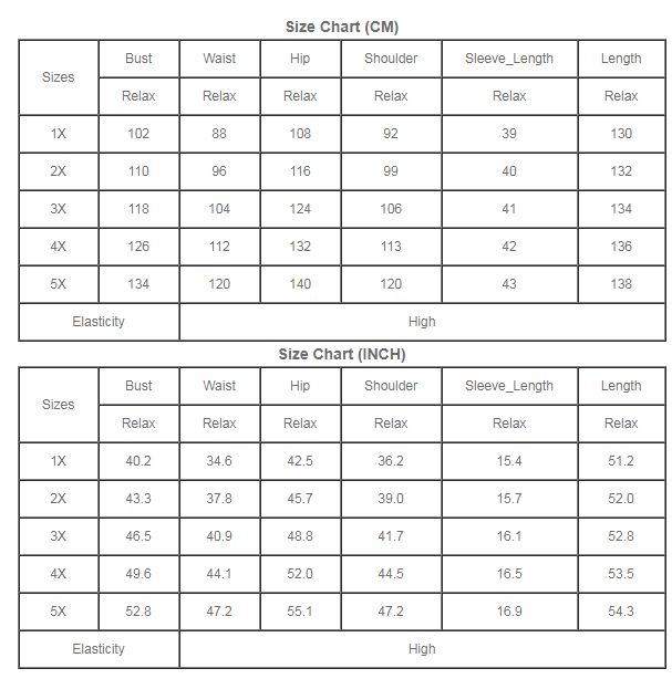 Adogirl Plus Size Off Shoulder Flare Sleeve Maxi Dress 2019 Autumn New Women Sexy Slash Neck Bodycon Long Evening Party Dresses
